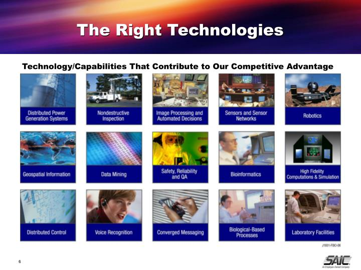 The Right Technologies