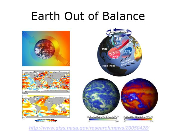Earth Out of Balance
