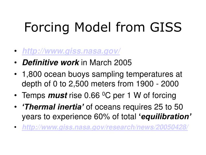 Forcing Model from GISS