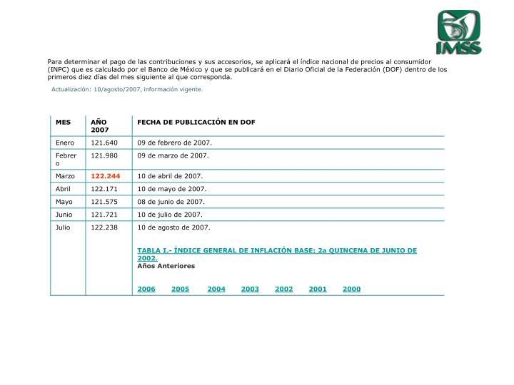 Índice Nacional de Precios al Consumidor 2007.