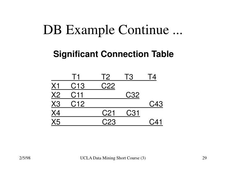 DB Example Continue ...