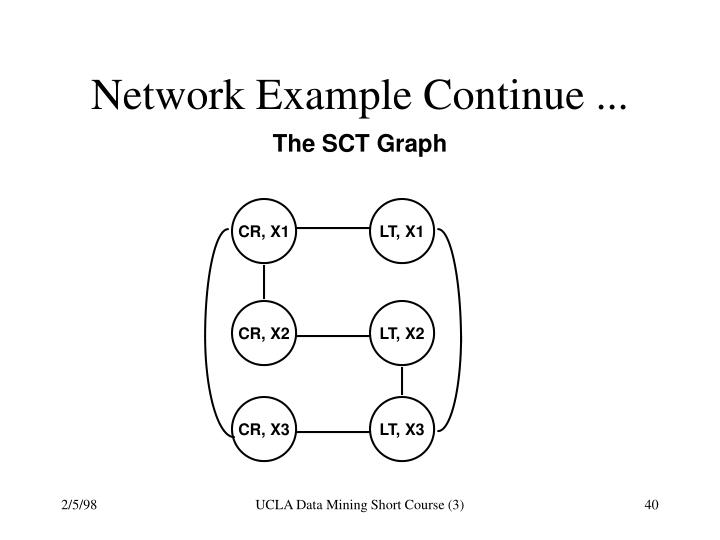 Network Example Continue ...