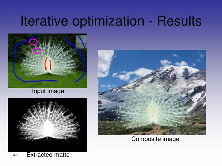 Iterative optimization - Results