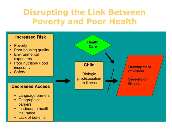 Disrupting the Link Between Poverty and Poor Health