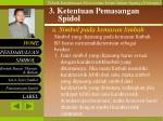 3 ketentuan pemasangan spidol