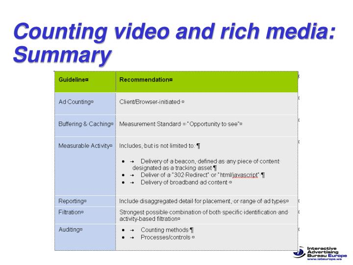 Counting video and rich media: Summary