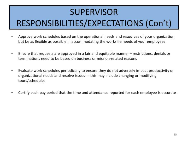 SUPERVISOR RESPONSIBILITIES/EXPECTATIONS (