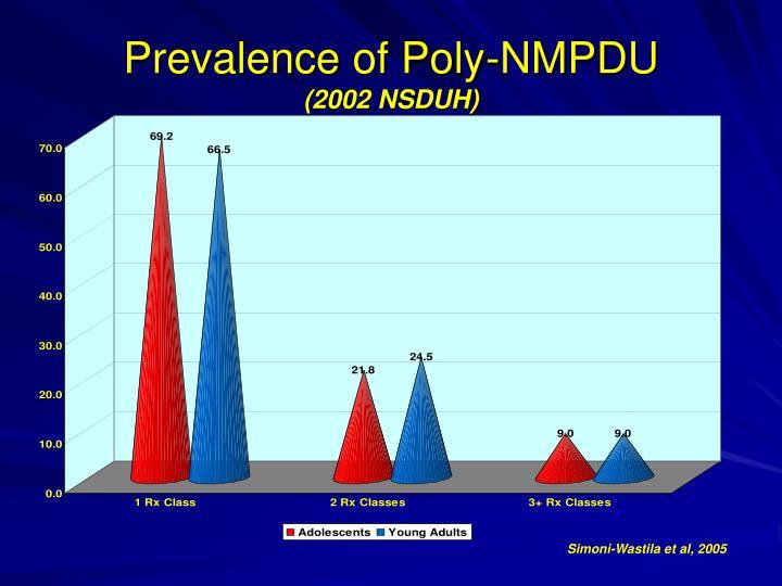Prevalence of Poly-NMPDU