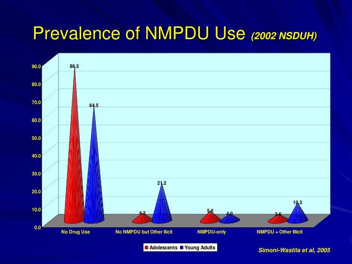 Prevalence of NMPDU Use