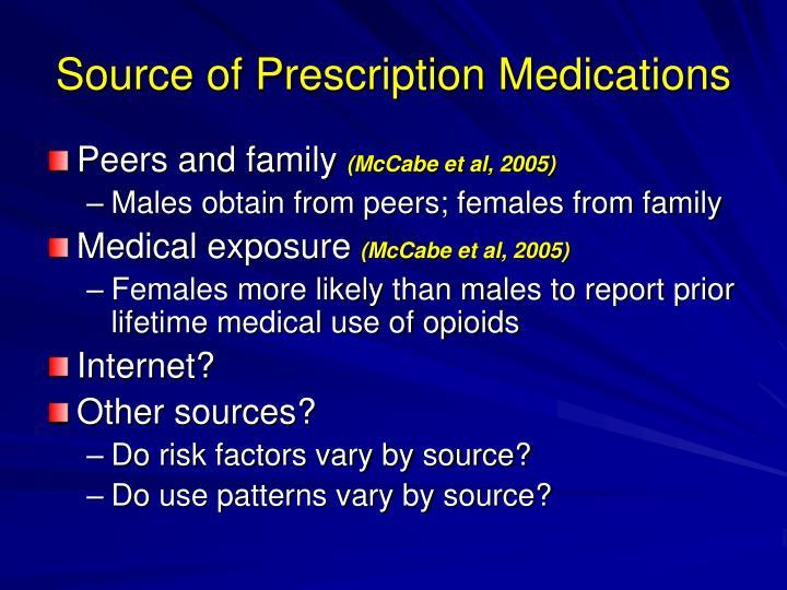Source of Prescription Medications