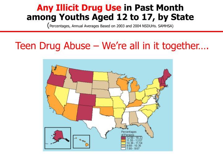 Any Illicit Drug Use