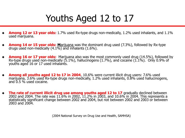 Youths Aged 12 to 17