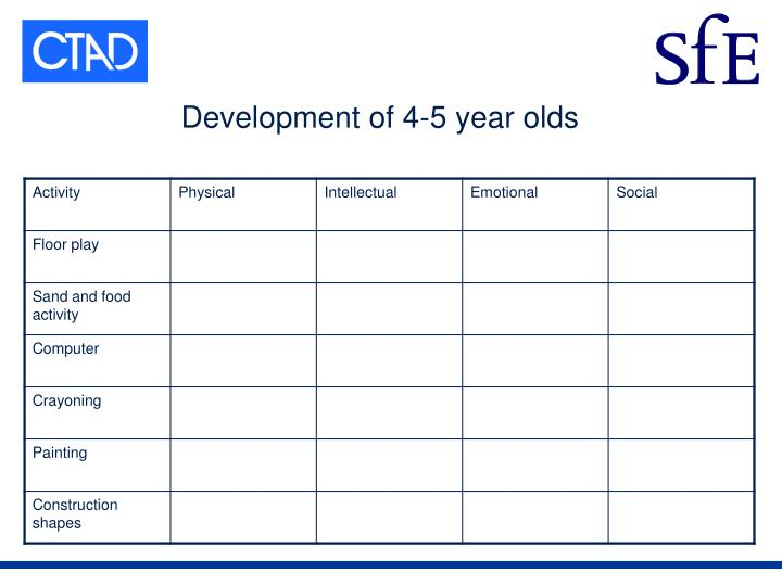 Development of 4-5 year olds