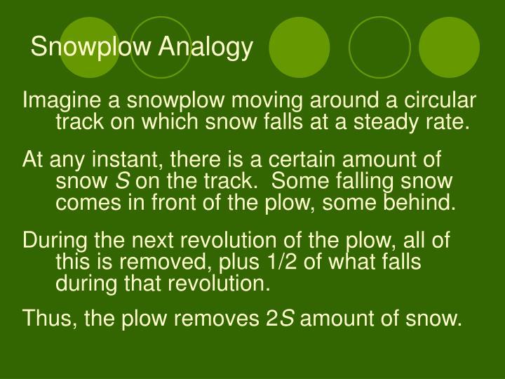 Snowplow Analogy