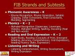 fib strands and subtests