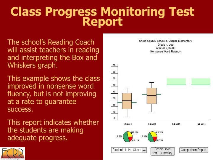 Class Progress Monitoring Test  Report