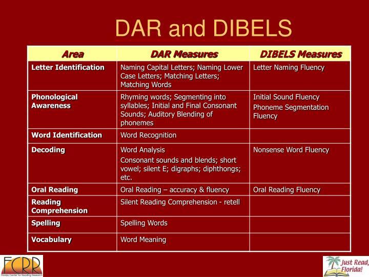 DAR and DIBELS