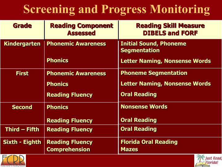 Screening and Progress Monitoring