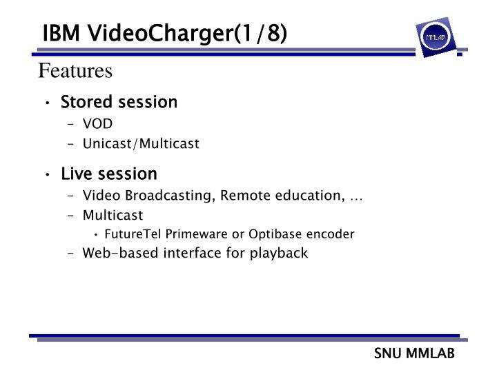 IBM VideoCharger(1/8)