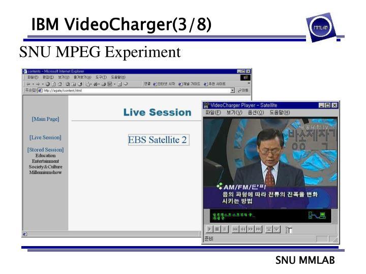 IBM VideoCharger(3/8)