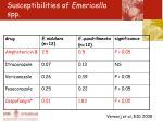 susceptibilities of emericella spp