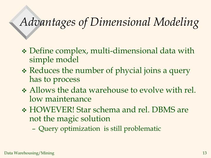 Advantages of Dimensional Modeling