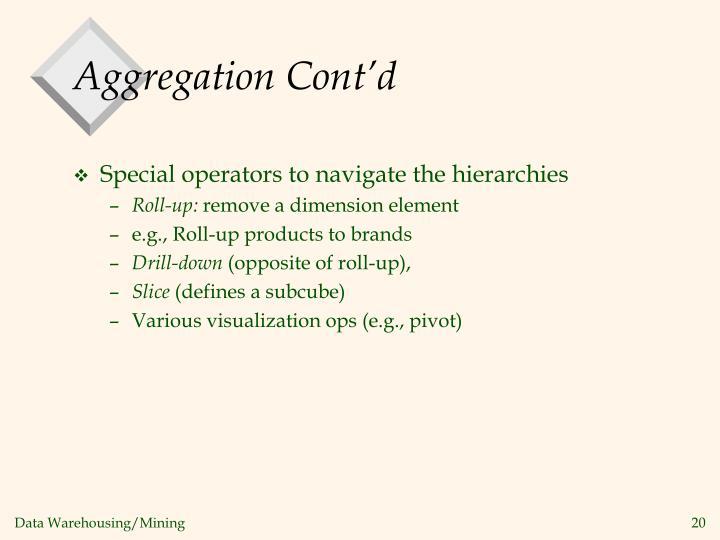 Aggregation Cont'd