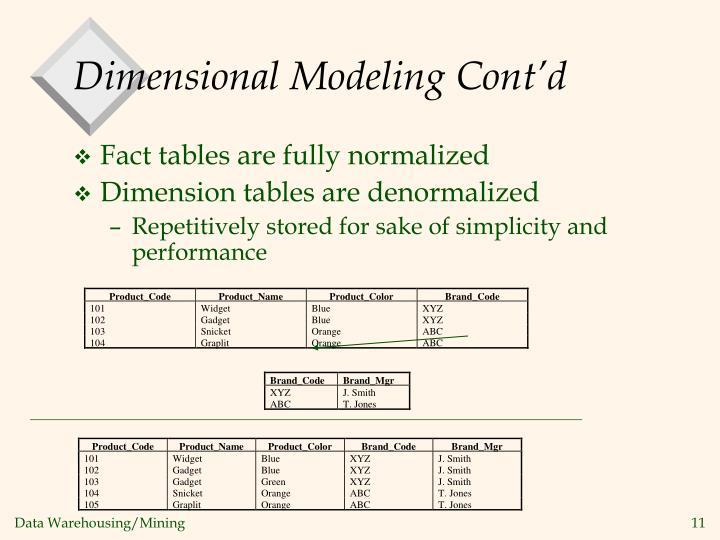 Dimensional Modeling Cont'd