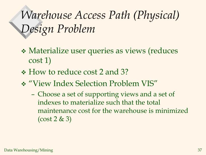 Warehouse Access Path (Physical) Design Problem