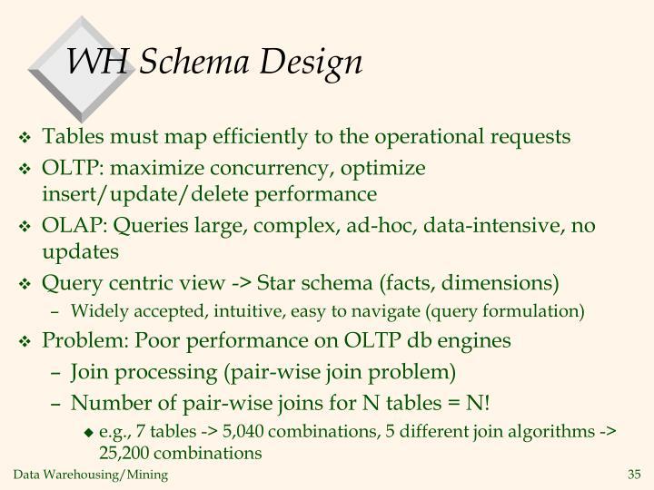 WH Schema Design