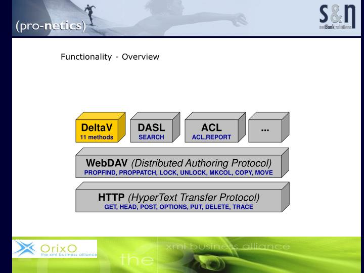 Functionality - Overview