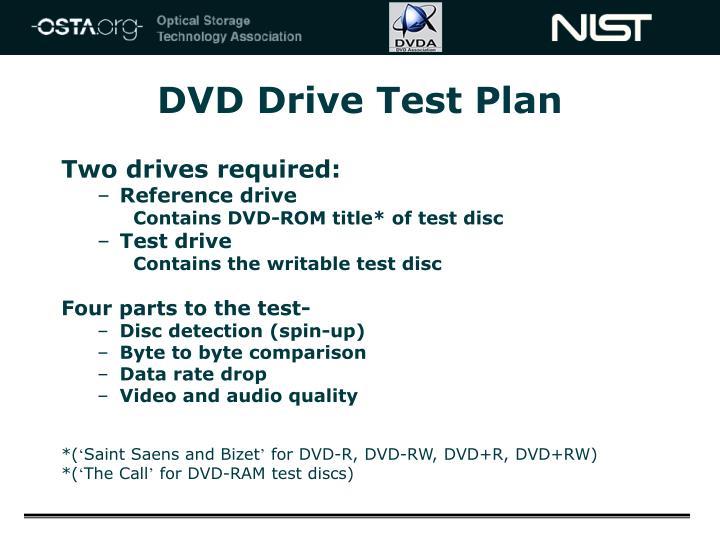 DVD Drive Test Plan