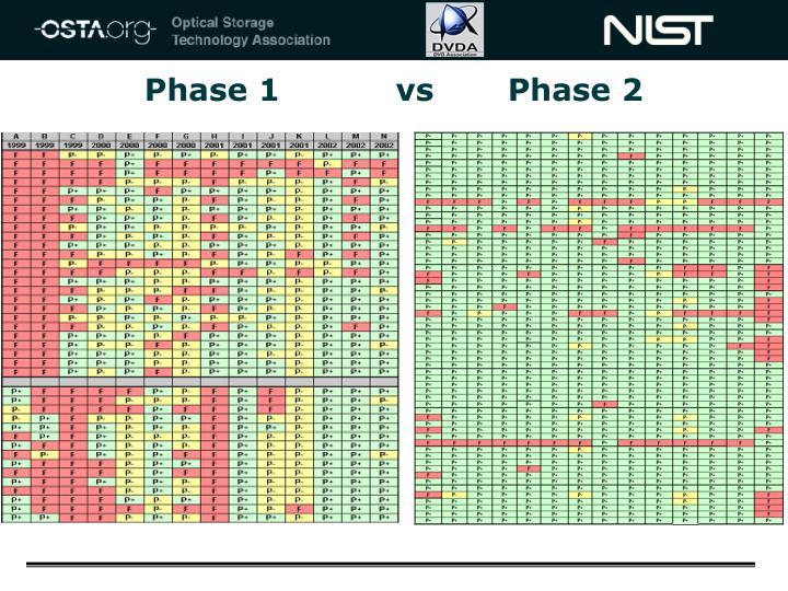 Phase 1           vs       Phase 2