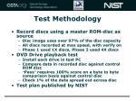 test methodology