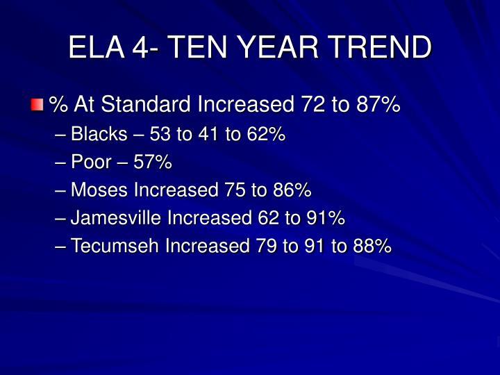 ELA 4- TEN YEAR TREND