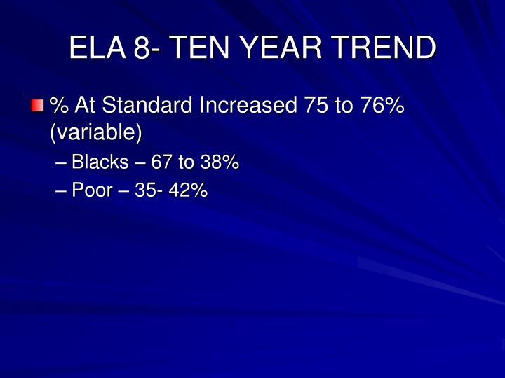 ELA 8- TEN YEAR TREND