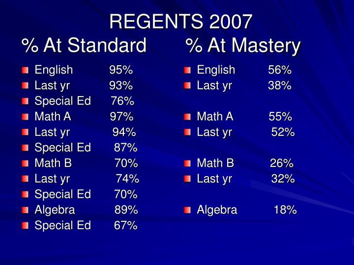 English           95%