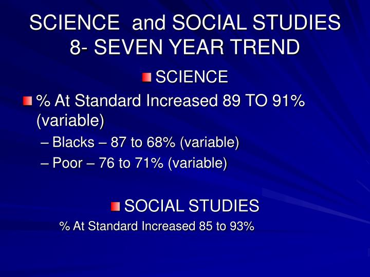 SCIENCE  and SOCIAL STUDIES 8- SEVEN YEAR TREND