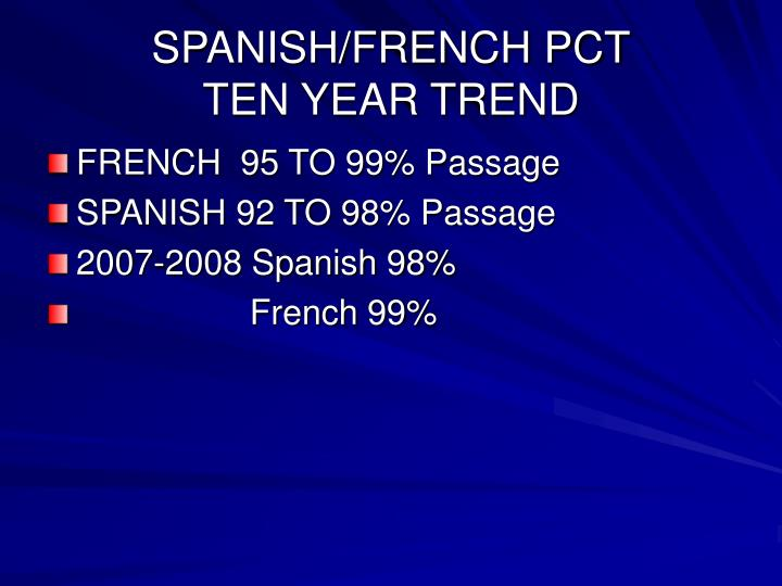 SPANISH/FRENCH PCT