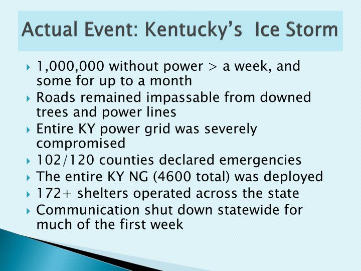 Actual Event: Kentucky's  Ice Storm