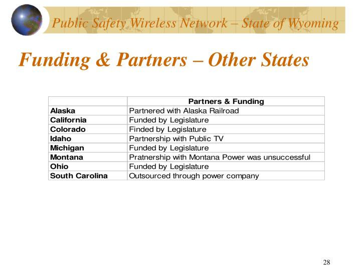 Funding & Partners – Other States