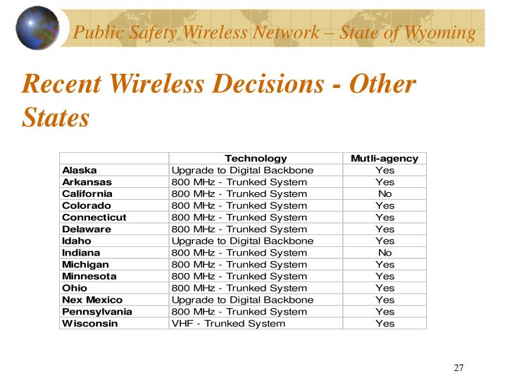Recent Wireless Decisions - Other States