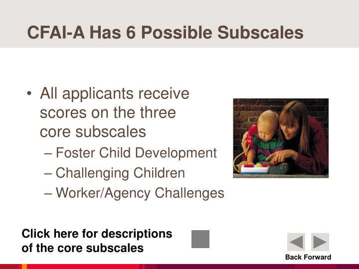 CFAI-A Has 6 Possible Subscales