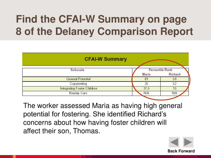 Find the CFAI-W Summary on page 8 of the Delaney Comparison Report