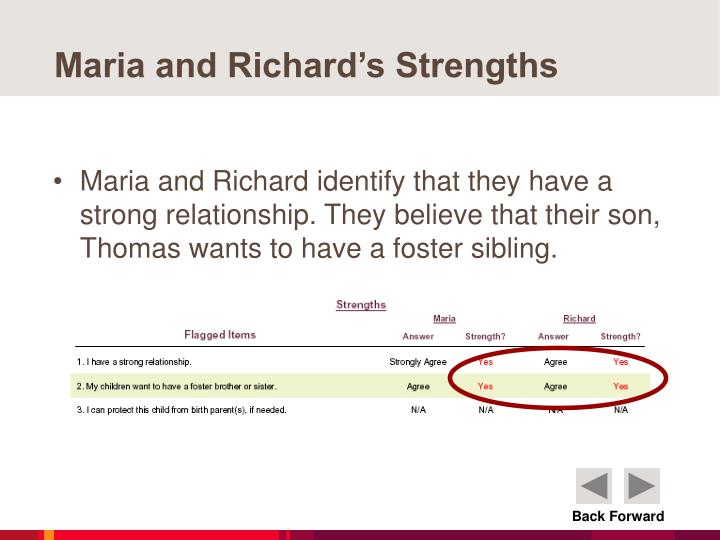 Maria and Richard's Strengths