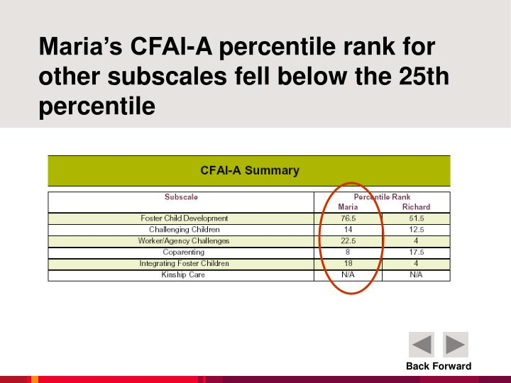 Maria's CFAI-A percentile rank for other subscales fell below the 25th percentile