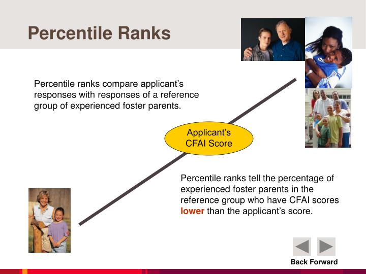 Percentile Ranks