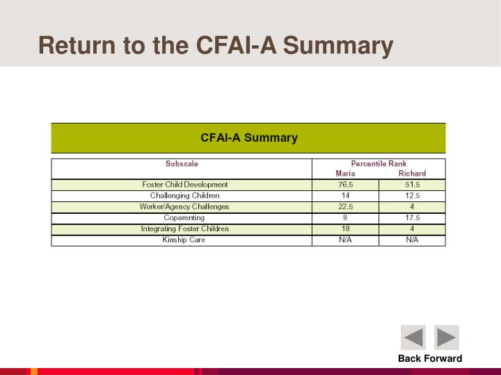 Return to the CFAI-A Summary