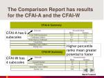 the comparison report has results for the cfai a and the cfai w