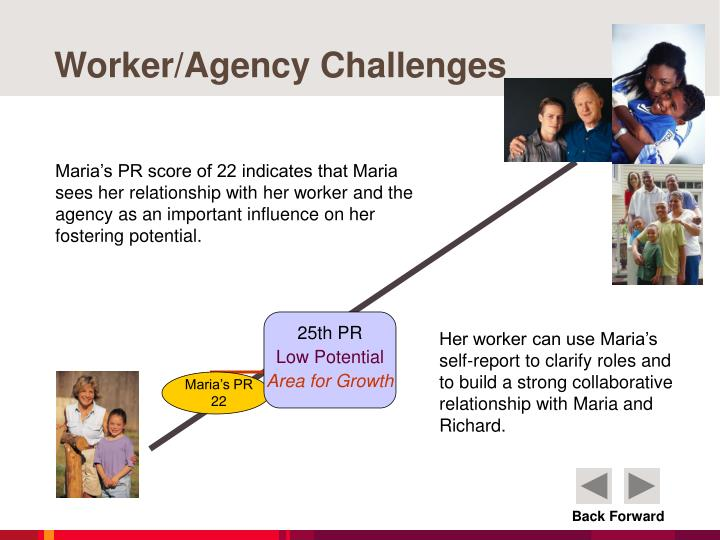 Worker/Agency Challenges